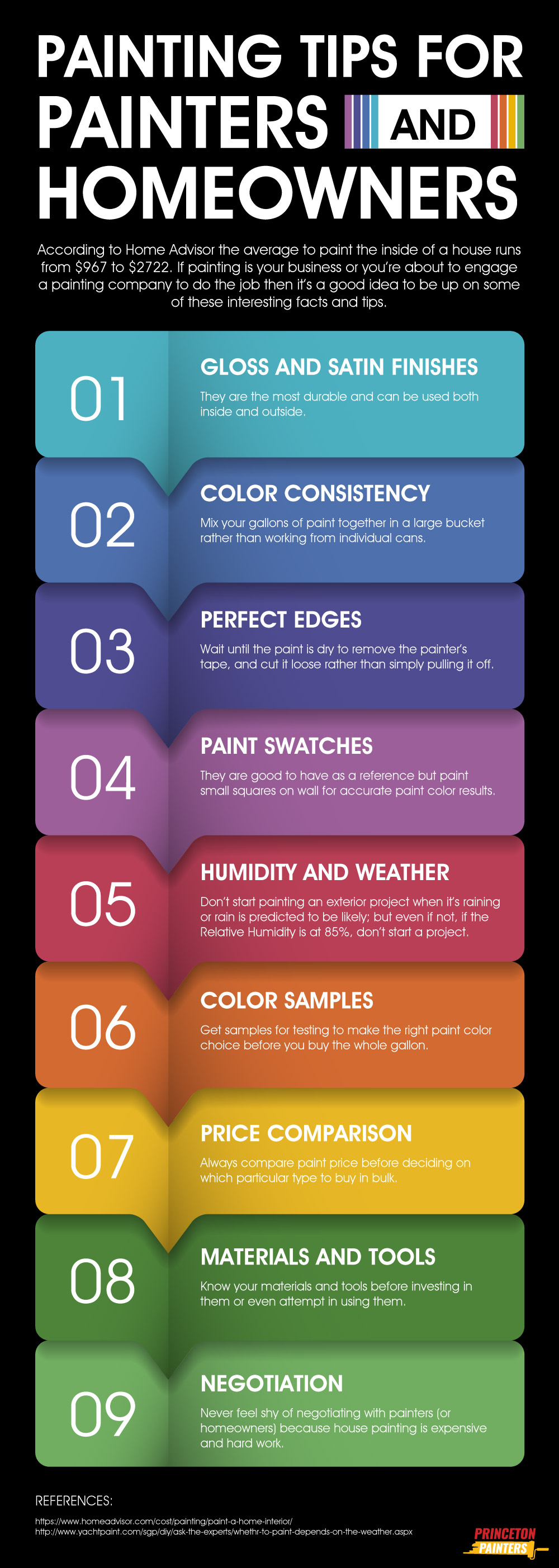 Painting Tips For Painters and Homeowners